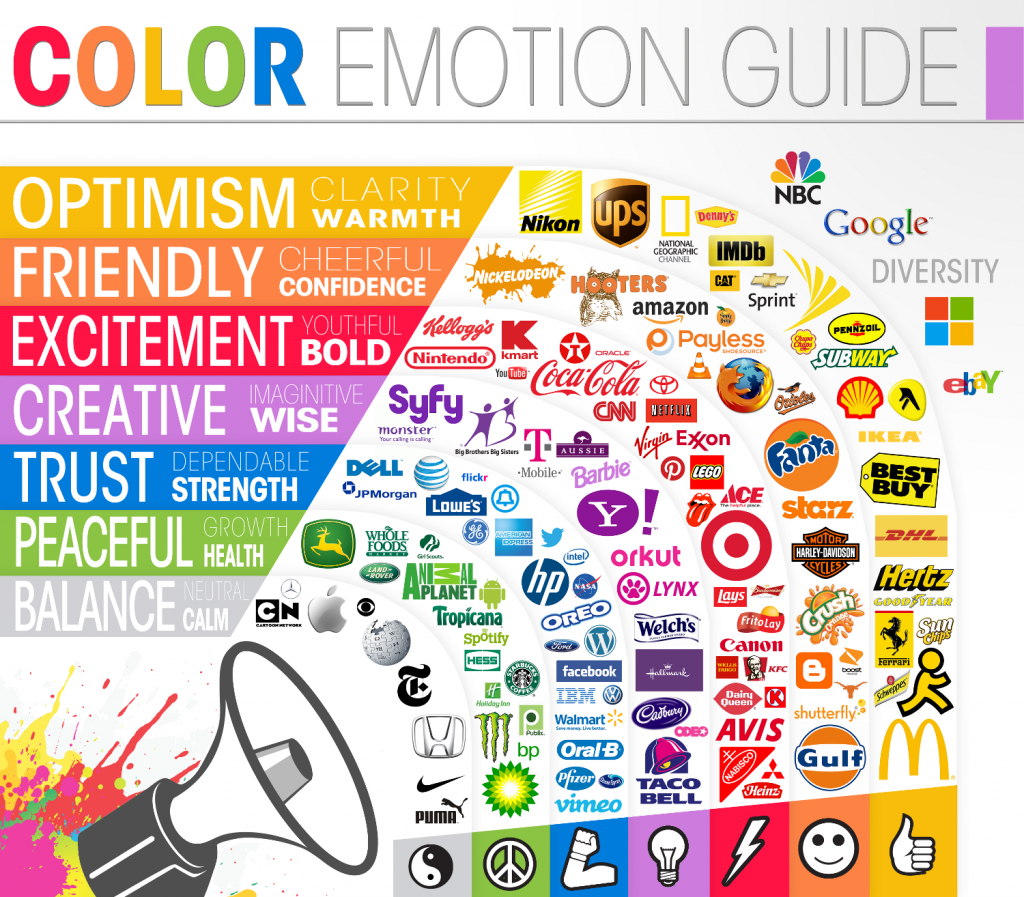 emotional cues to colours